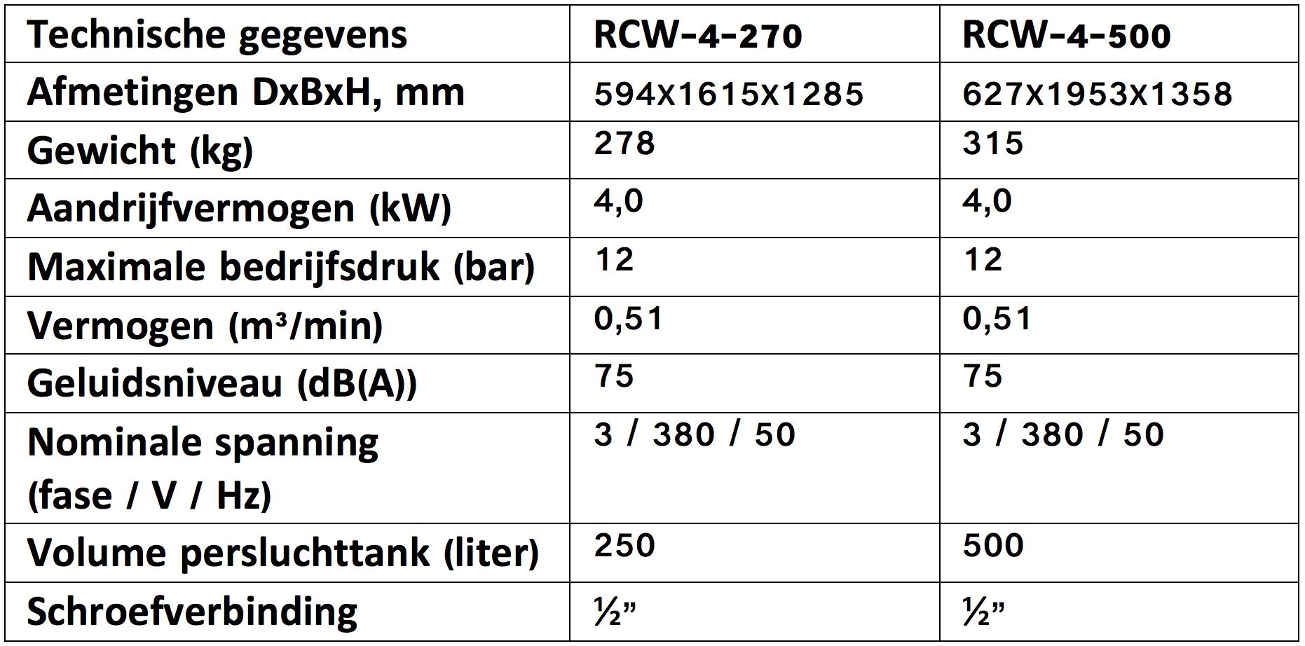 RECOM RCI zuigercompressors met capaciteit to  0,51 m³/min