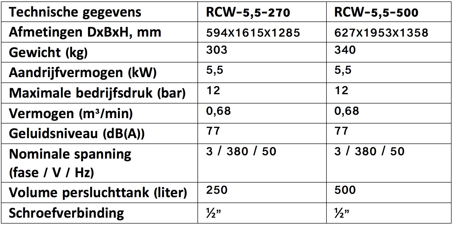 RECOM RCI zuigercompressor tot 0,68 m3/min